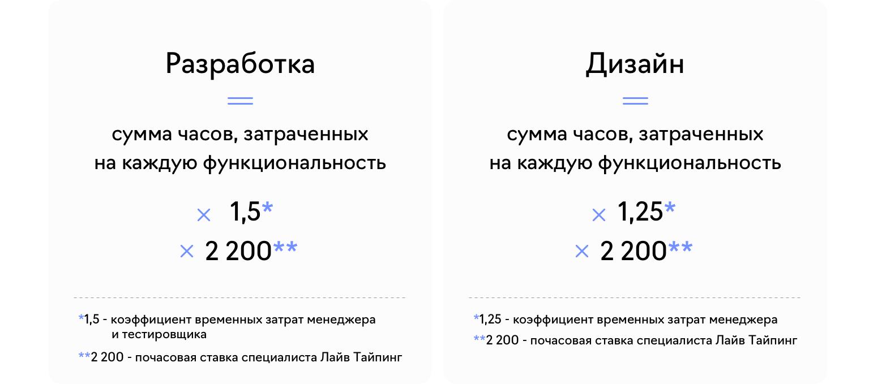 Стоимость разработки веб-сервиса
