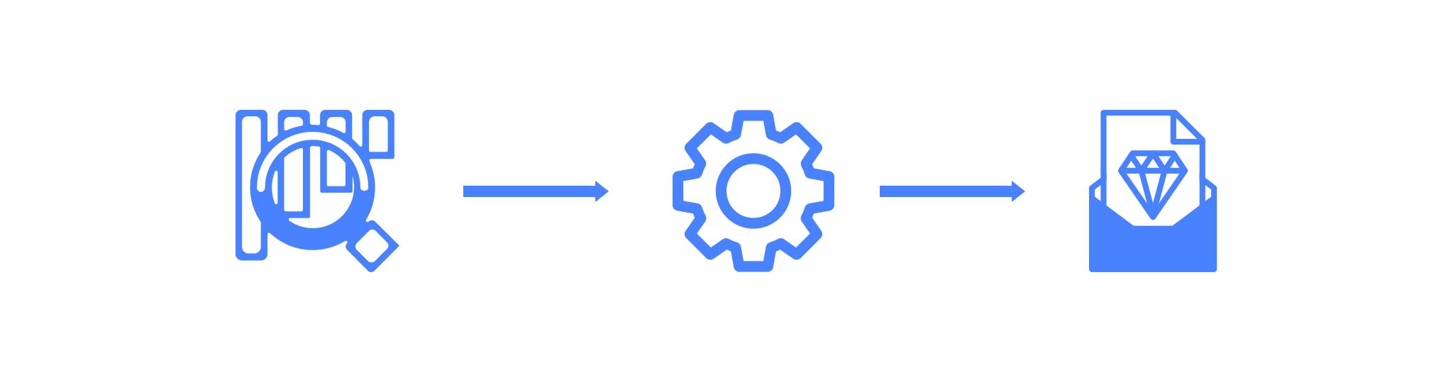 Этапы работы над дизайном iOS-приложения